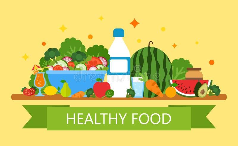 sund mat Strikt vegetarianmatmeny för restaurang och kafé Sund livsstil Strikt vegetariantabell Organiskt shoppa begreppet Lantgå royaltyfri illustrationer