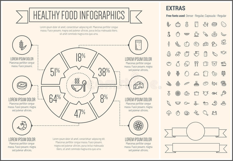 Sund matlinje designInfographic mall stock illustrationer