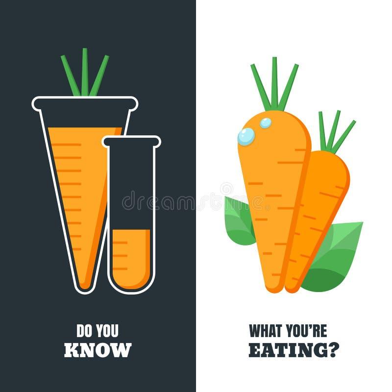 Sund och gmo-matbegrepp Vet du vad du äter royaltyfri illustrationer