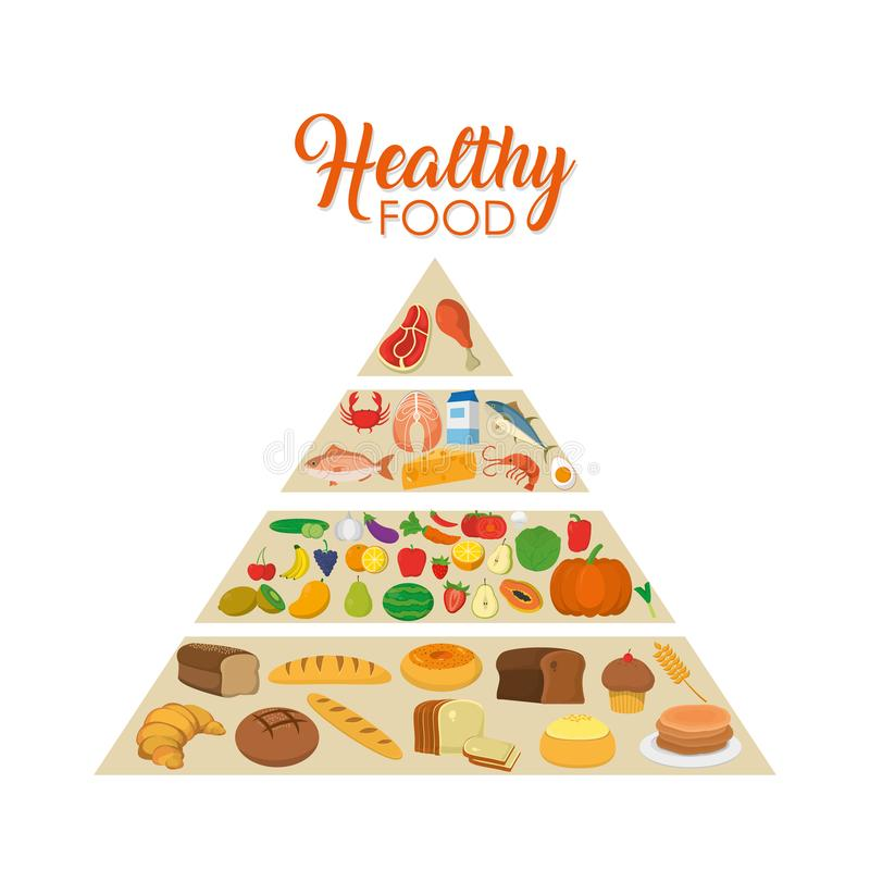 sund pyramid för mat vektor illustrationer