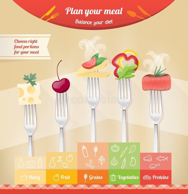 sund pyramid för mat royaltyfri illustrationer