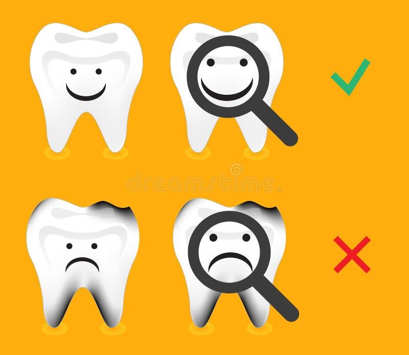 Sund tand och förfall, tandförfall, tandvektor stock illustrationer
