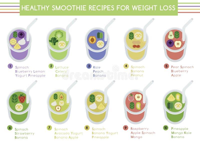 Sunda smoothierecept för viktförlust vektor illustrationer