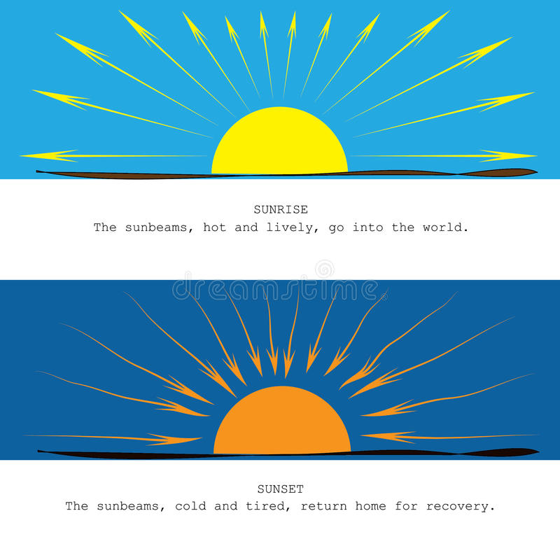 Sunrise vs sunset. The sunbeams energy at sunrise vs sunset royalty free illustration
