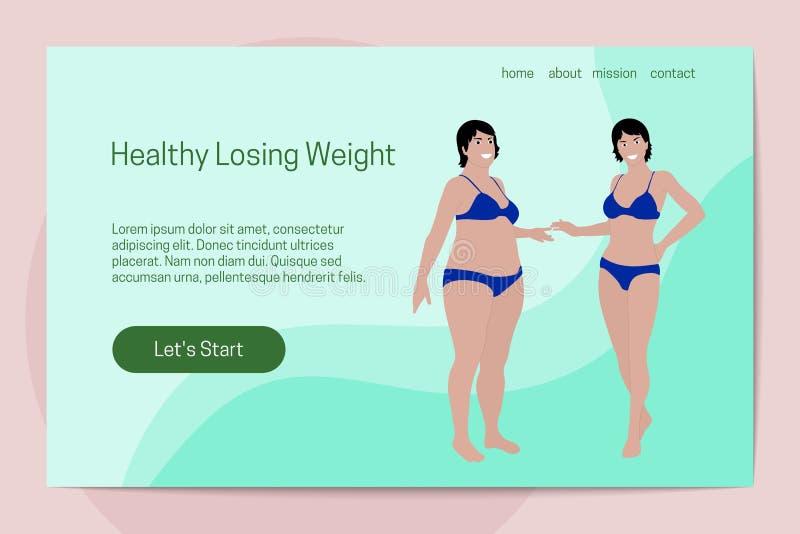 Sunt förlorande viktbegrepp Två kvinnor av olika format i underkläder För och after Landa sidamallen vektor illustrationer