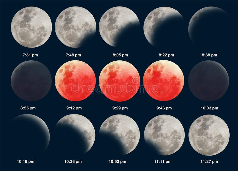 Super blue blood moon eclipse sequence showing the exact times. Picture of the sequence and exact time of occurence of the Super blue blood moon eclipse on royalty free stock photos