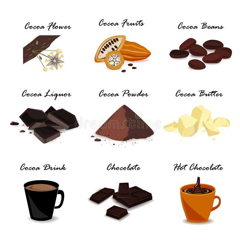 Super jedzenie z kakao Strąk, fasole, kakaowy masło, kakaowy trunek, czekolada, kakaowy napój i proszek, kreskówki serc biegunowy ilustracja wektor