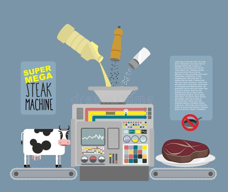 Super mega stek maszyna Automatyczna linia dla produkci mięso royalty ilustracja