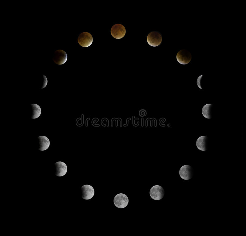 Super Moon Series. From the beginning to the end stock photography
