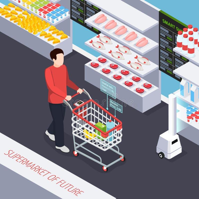 Super rynek Przyszłościowy skład royalty ilustracja