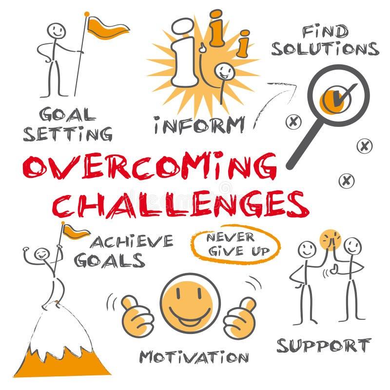 Superando o conceito dos desafios ilustração stock
