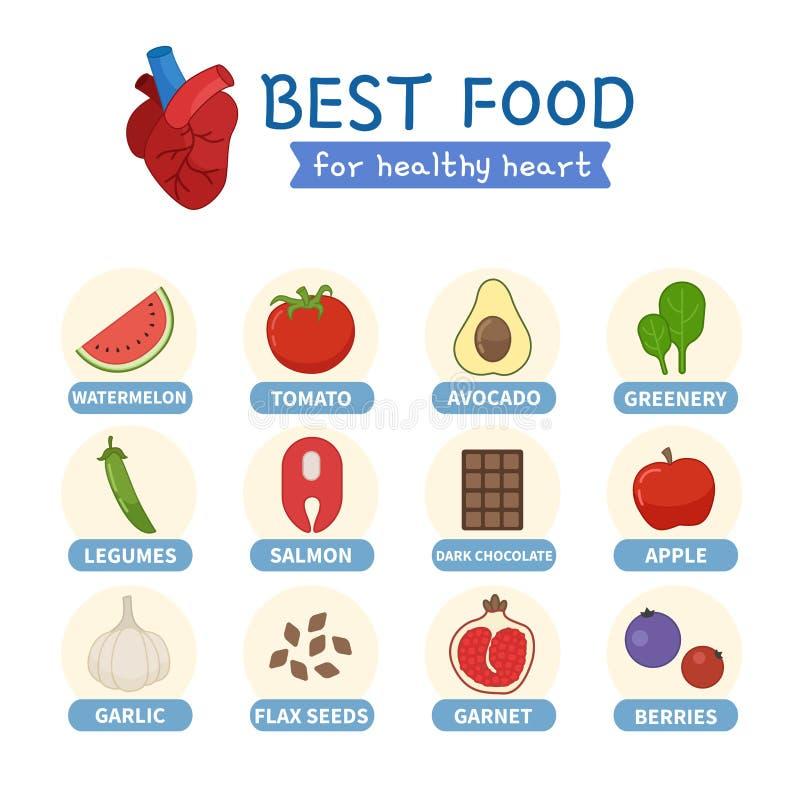 Superfoods de Inforraphic para o coração saudável ilustração stock