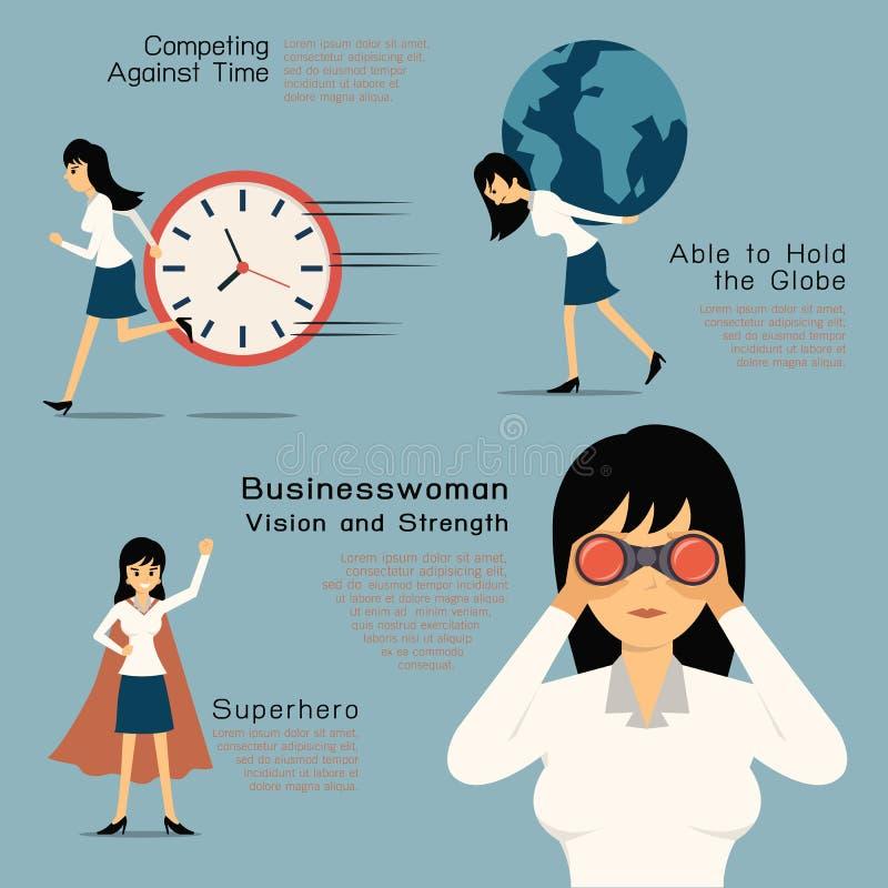 Superherokvinna vektor illustrationer