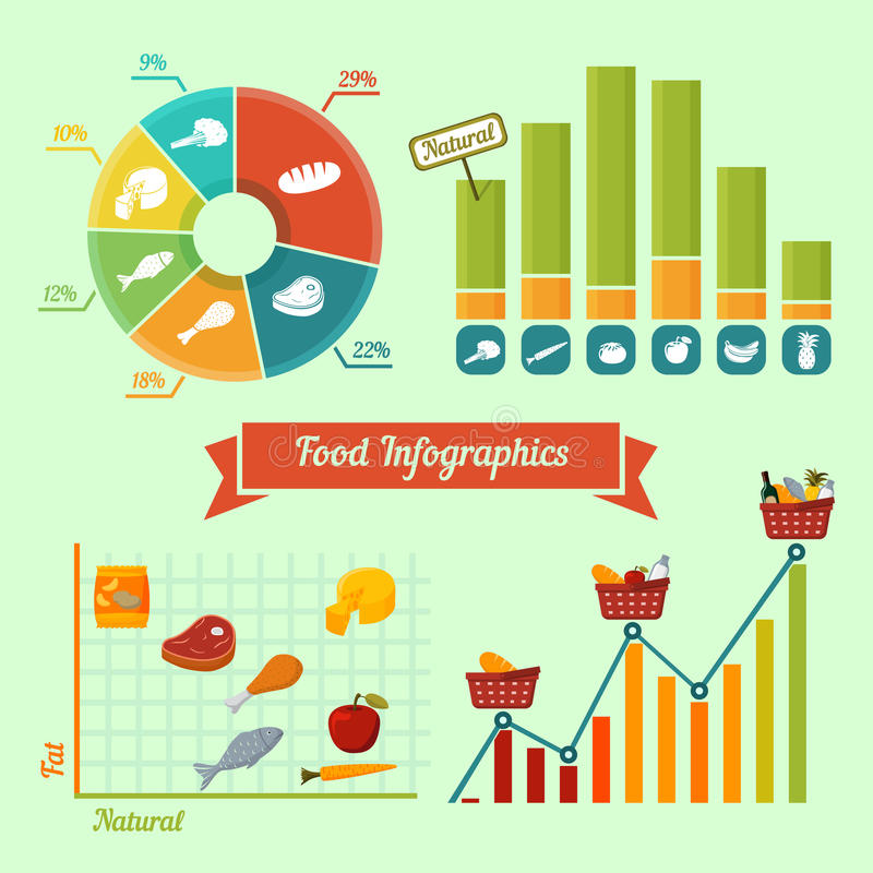Supermarket foods infographics charts and graphs vector illustration