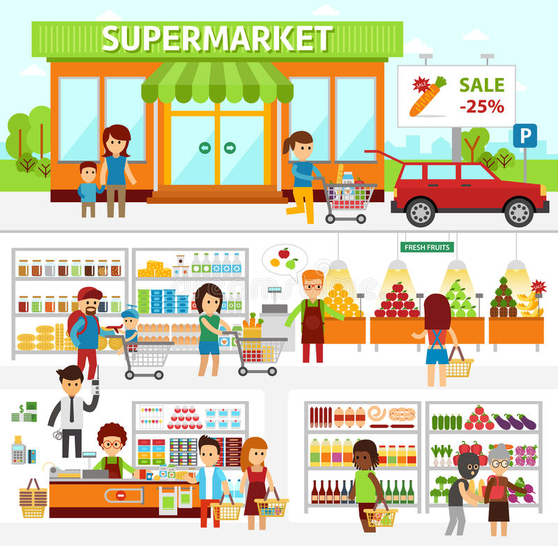 Supermarket infographic elements. Flat vector design illustration. People choose products in the shop and buy goods. Man and woman standing at the checkout in stock illustration