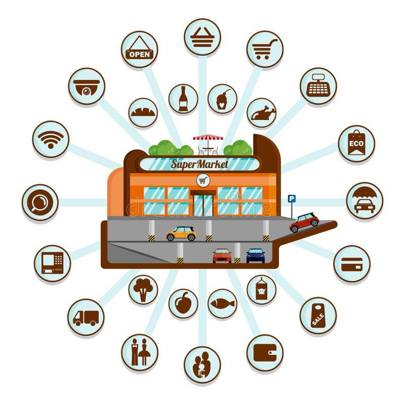 Supermarket med underjordisk parkera infographics Vektor i CMYK-funktionsläge stock illustrationer