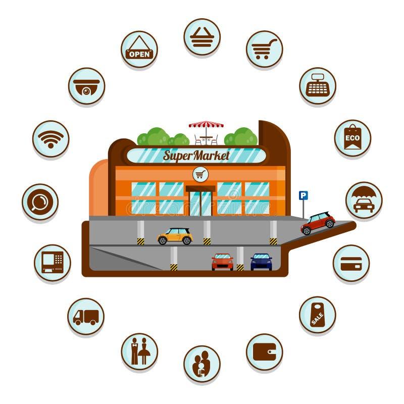 Supermarket med underjordisk parkera infographics royaltyfri illustrationer