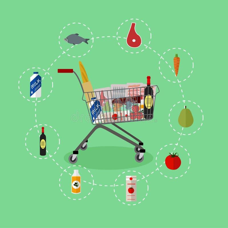 Supermarkt het winkelen karretjekar met kruidenierswinkelproducten Vectorillustratie in vlakke stijl Voedselpictogrammen en ontwe stock illustratie