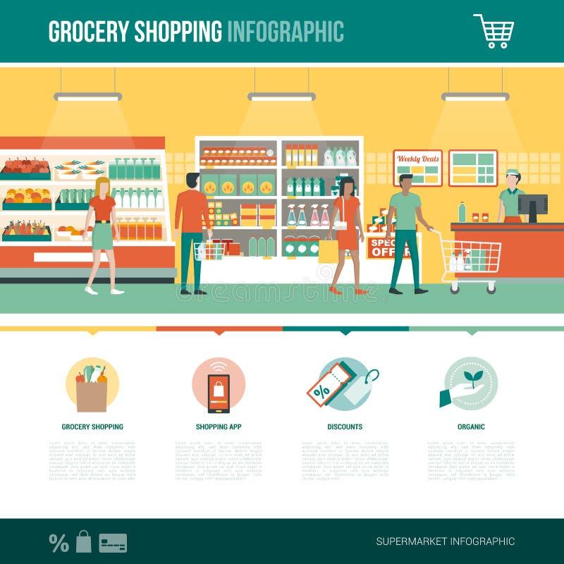 Supermercado e compras na mercearia infographic ilustração royalty free