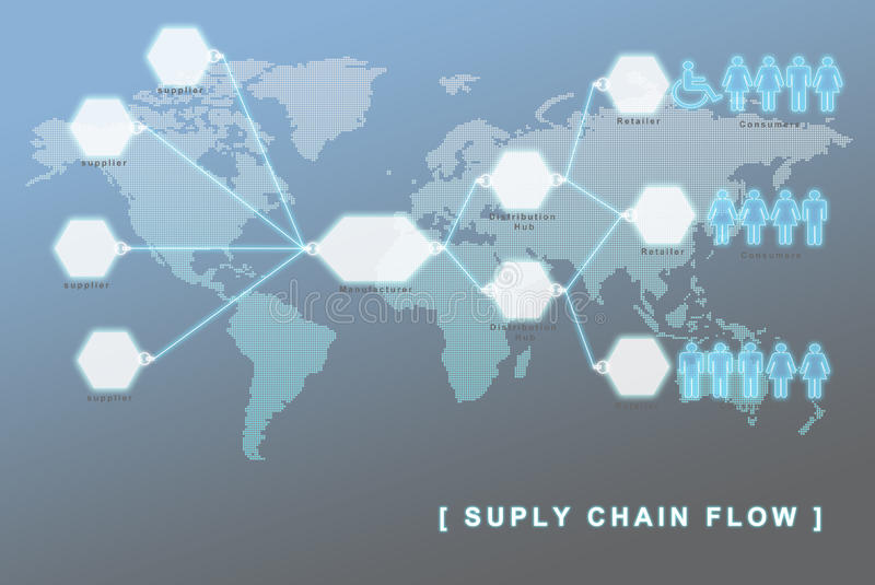 The supply chain logistic flow concept chart. With consumer icons vector illustration