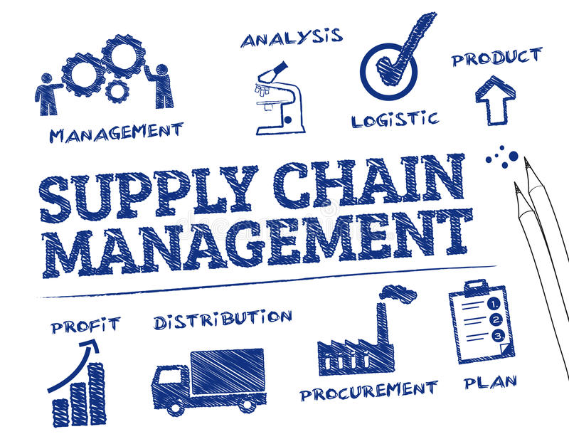 Supply Chain Management vector illustration