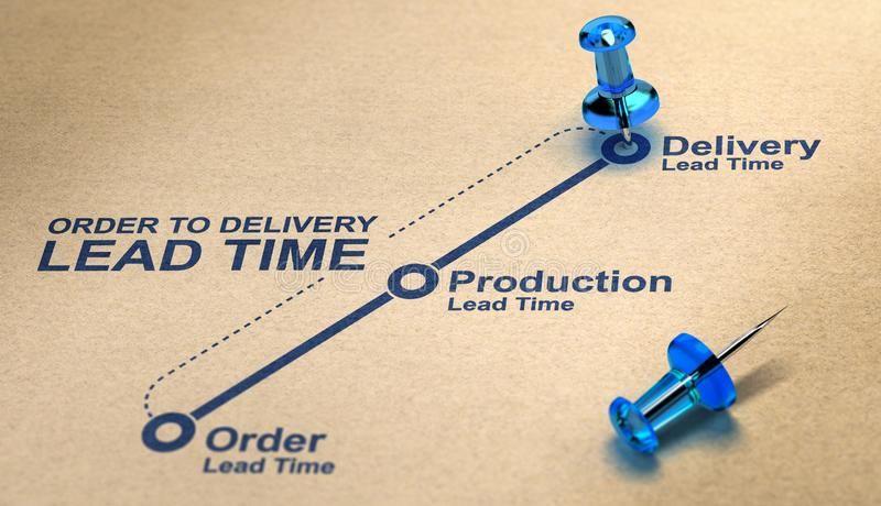 Supply Chain Management Concept. Order, Production And Delivery Lead Time royalty free illustration