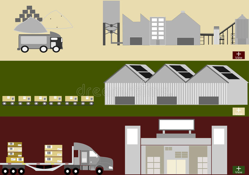 Supply chain management (SCM). Banner. Management of the flow of goods and services. It includes the movement and storage of raw materials, work-in-process royalty free illustration