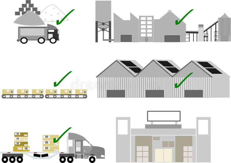 Supply chain management (SCM). Management of the flow of goods and services. It includes the movement and storage of raw materials, work-in-process inventory stock illustration