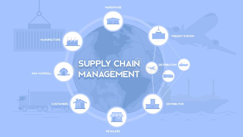 Supply chain management typography text with explanation perferct fot presentation and web banner vector illustration