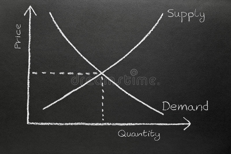 Supply and demand chart on a blackboard. Supply and demand chart drawn on a blackboard stock image
