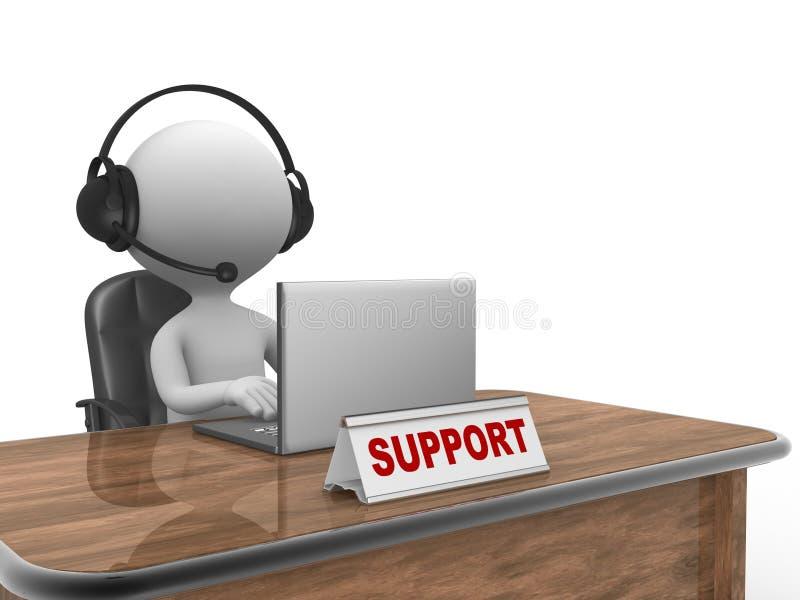 Support vektor abbildung