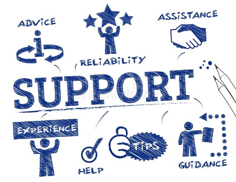 support stock abbildung