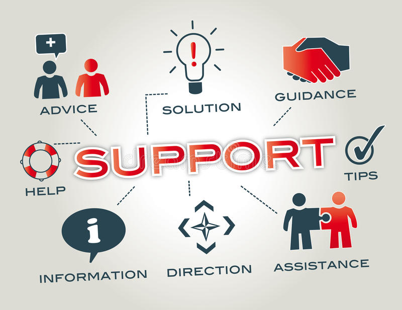 Support concept. Chart with keywords and icons vector illustration