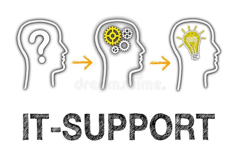 Supporto di tecnologia dell'informazione illustrazione di stock
