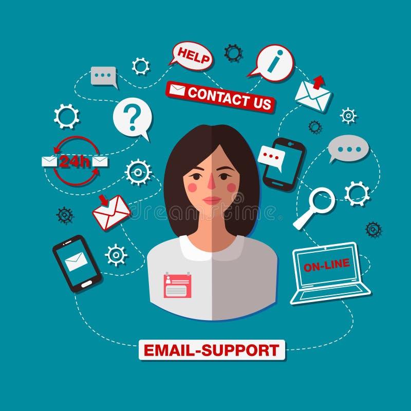 Supporto tecnico Supporto del email Servizio online Operatore della donna illustrazione di stock