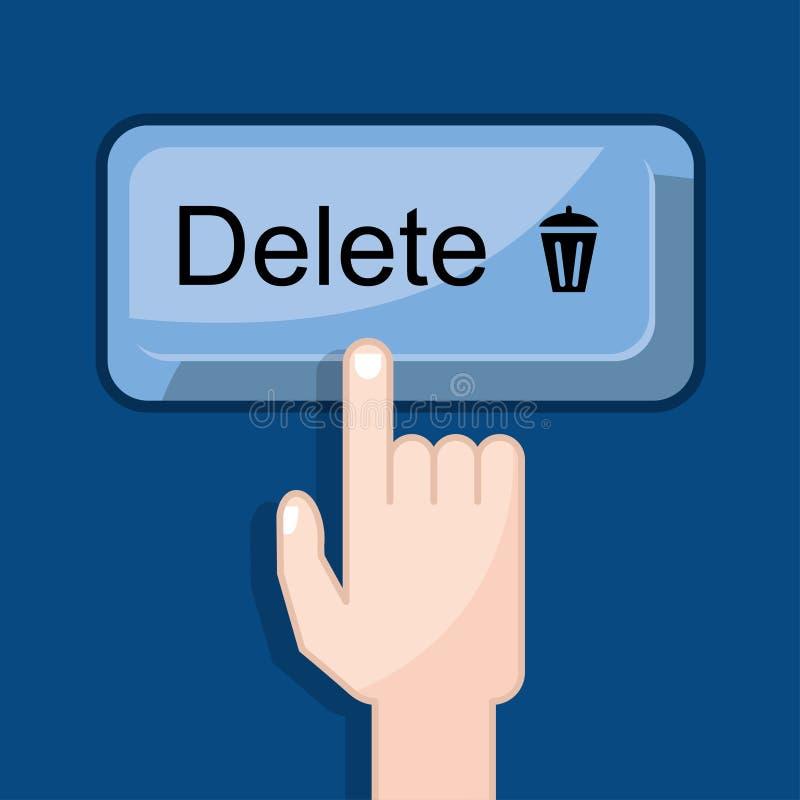 Suppression de bouton-poussoir photos stock