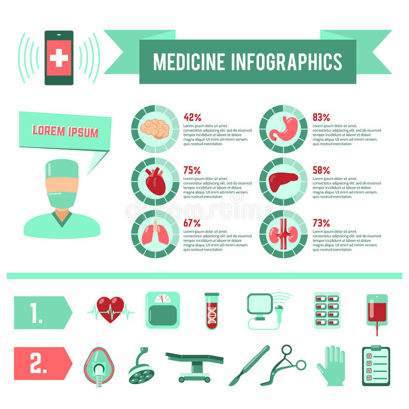 Surgery Medicine Infographics. With surgeon operation symbols and charts vector illustration stock illustration