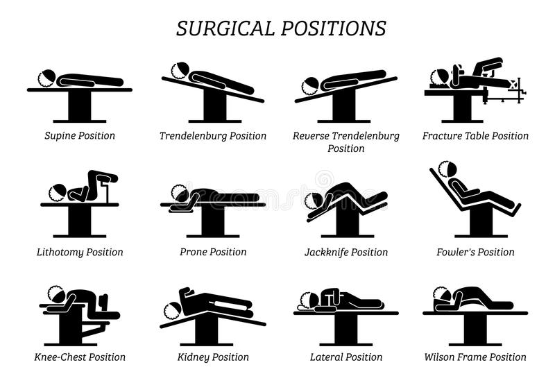 Surgical Surgery Operation Positions. Stick figures depict a set of surgery positions for the patient on the surgery chair, table, and bed vector illustration