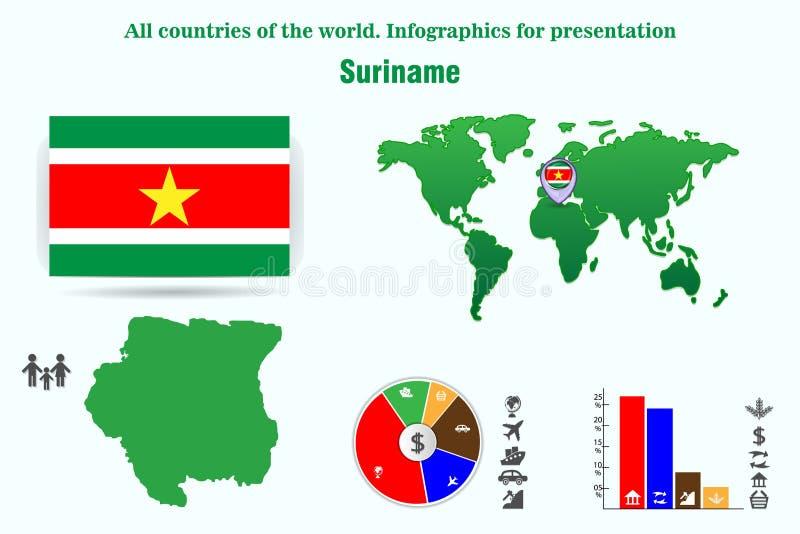 Suriname Wszystkie kraje świat Infographics dla prezentaci ilustracji