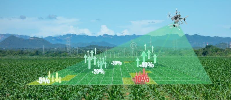 Surra f?r jordbruk, surrbruk f?r olika f?lt som forskninganalys, s?kerhet, r?ddningsaktionen, terr?ngscanningteknologi, ?vervakni stock illustrationer
