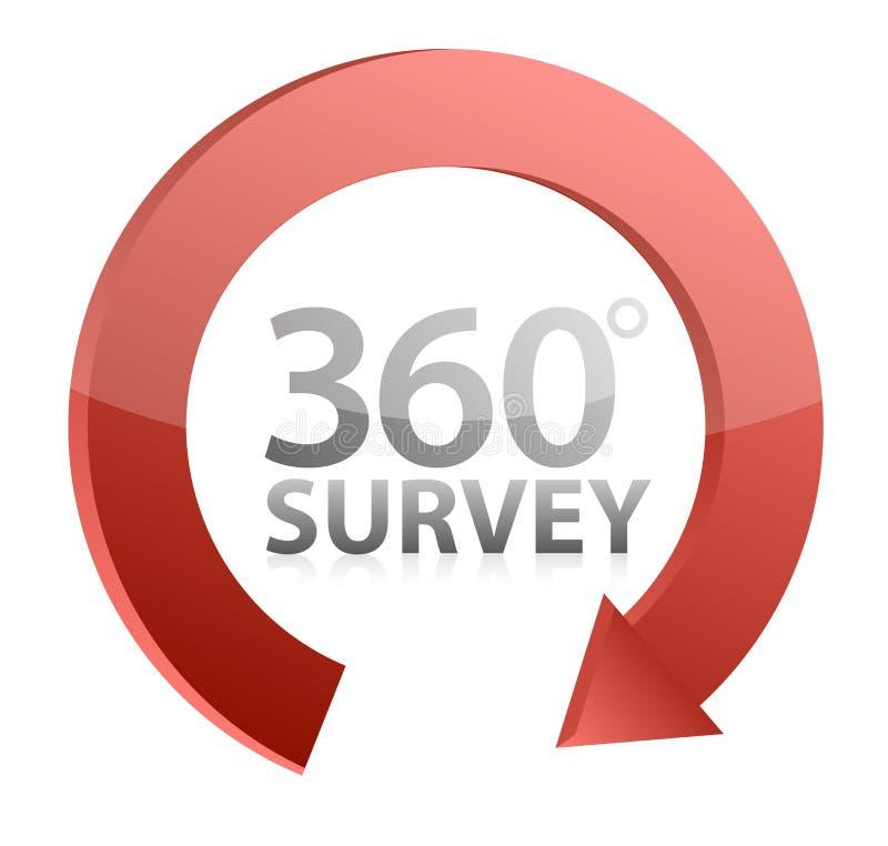 360 survey cycle illustration design royalty free illustration