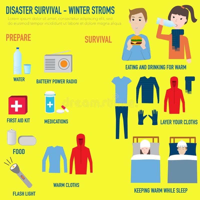 Survie de catastrophe - éléments d'infographics de stroms d'hiver Illustra illustration libre de droits