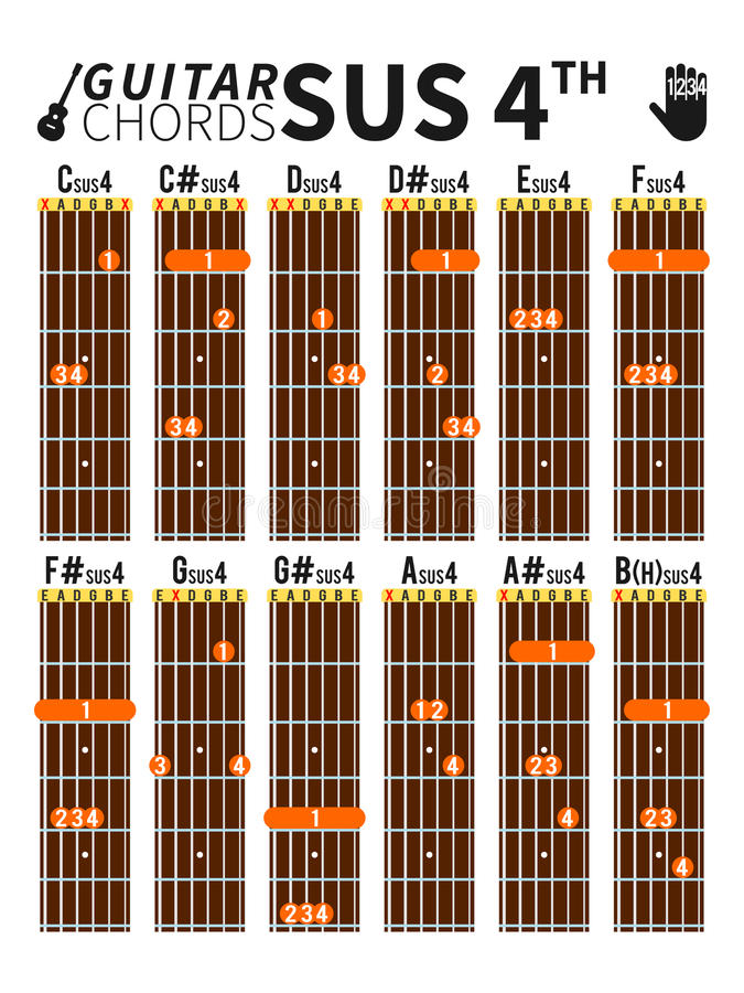 Suspended Fourth Chords Chart For Guitar With Fingers Position Stock