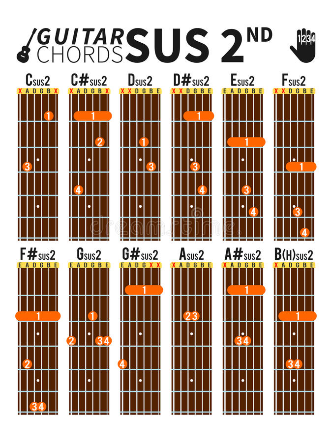 Suspended Second Chords Chart For Guitar With Fingers Position Stock ...
