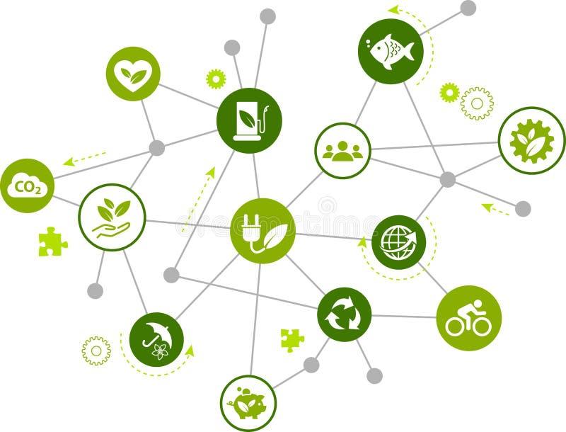 Sustainability icon concept: renewable energy, ecology, environmental protection – vector illustration stock illustration