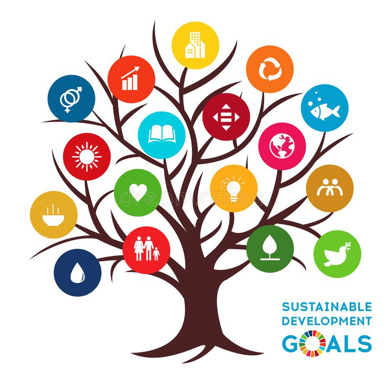 Free Sustainable Development Global Goals. Corporate Social Responsibility Stock Image - 164422031