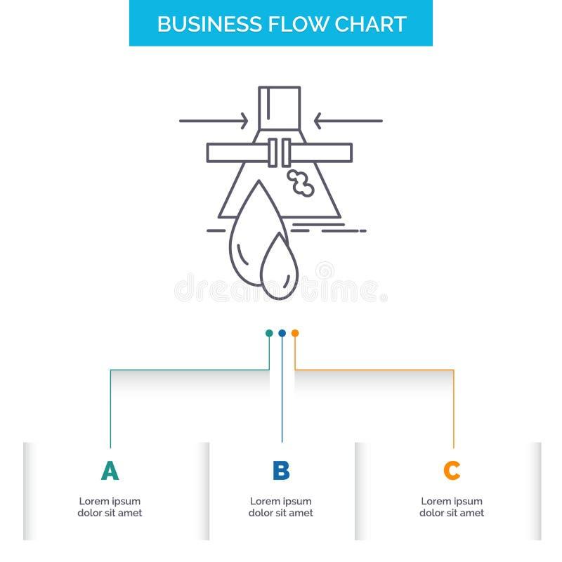 Sustancia química, escape, detección, fábrica, diseño del organigrama del negocio de la contaminación con 3 pasos L?nea icono par ilustración del vector