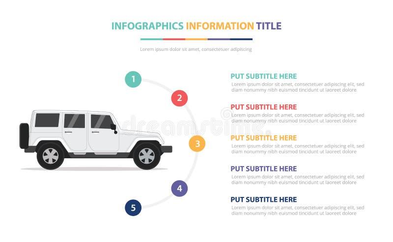 Suv szablonu nowożytny infographic pojęcie z pięć punktami spisuje i różnorodny kolor z czystym nowożytnym białym tłem - wektor ilustracja wektor