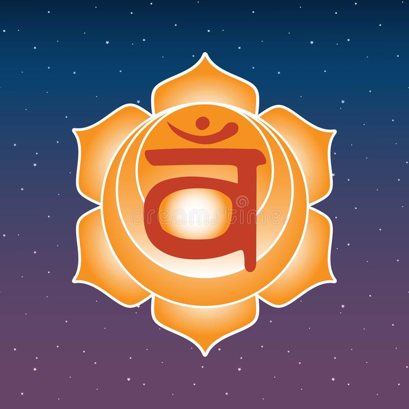 Svadhisthana chakra ikony symbolu pomarańczowy ezoteryczny joga buddhism indyjskiego hinduism błękitna i purpurowa niebo gwiazda ilustracji