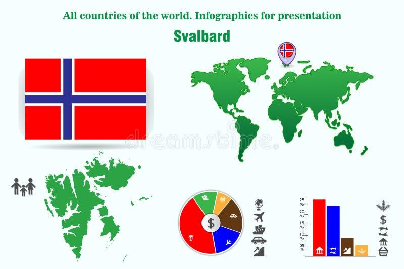 svalbard Wszystkie kraje świat Infographics dla prezentaci ilustracji